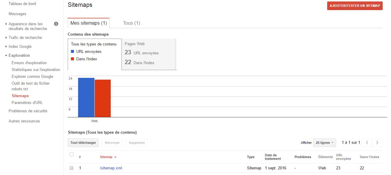 Sitemap dans Google Search Console